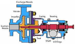 Pompa dan Kompresor B (Kamis)